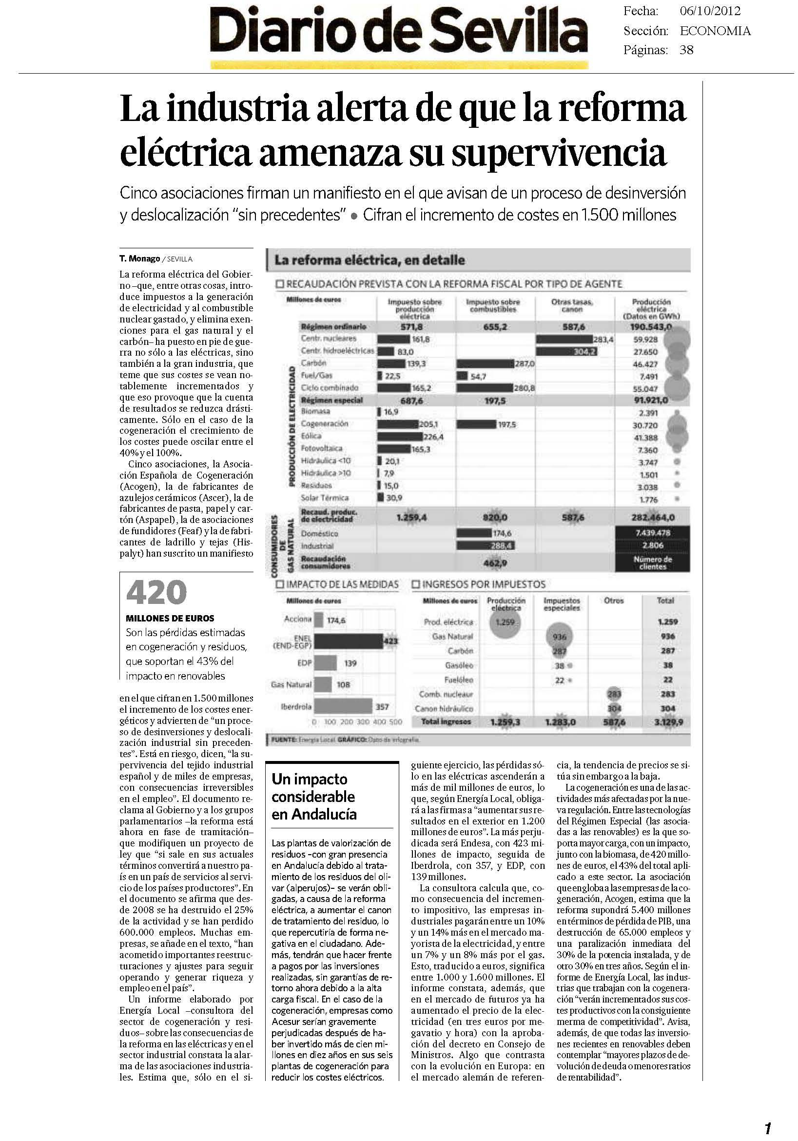 energia local. diario de sevilla. 06.10.12